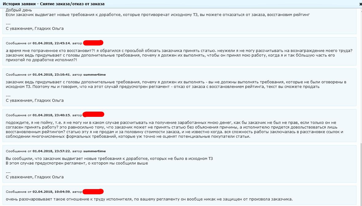 Честный отзыв о бирже etxt.ru после 6 лет работы копирайтером