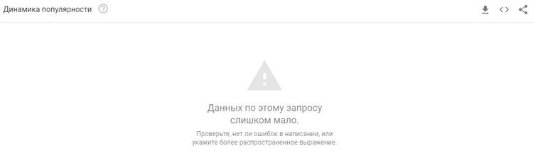 гугл тренд проверка
