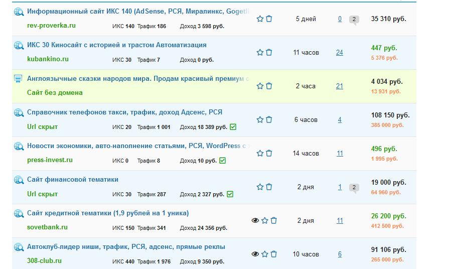 Как заработать в интерне в Беларуси во время кризиса и забастовок